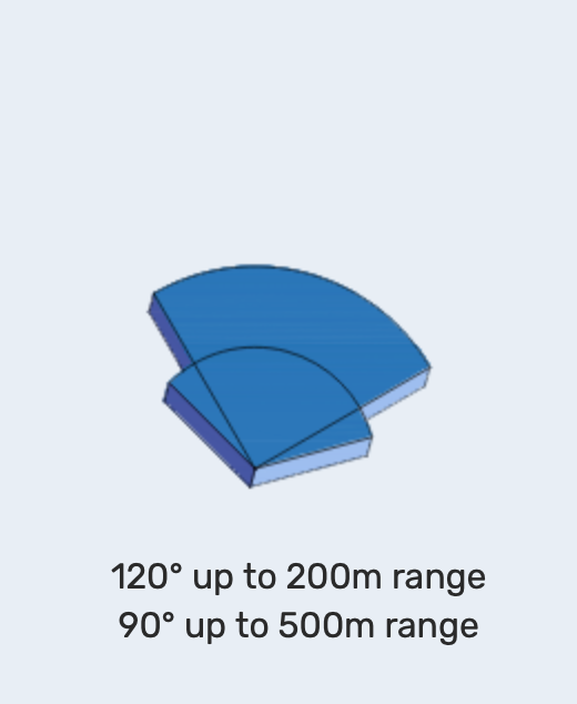 up to 200m or upto 500m ranges