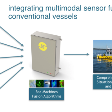 Sea Machines system integration graphic